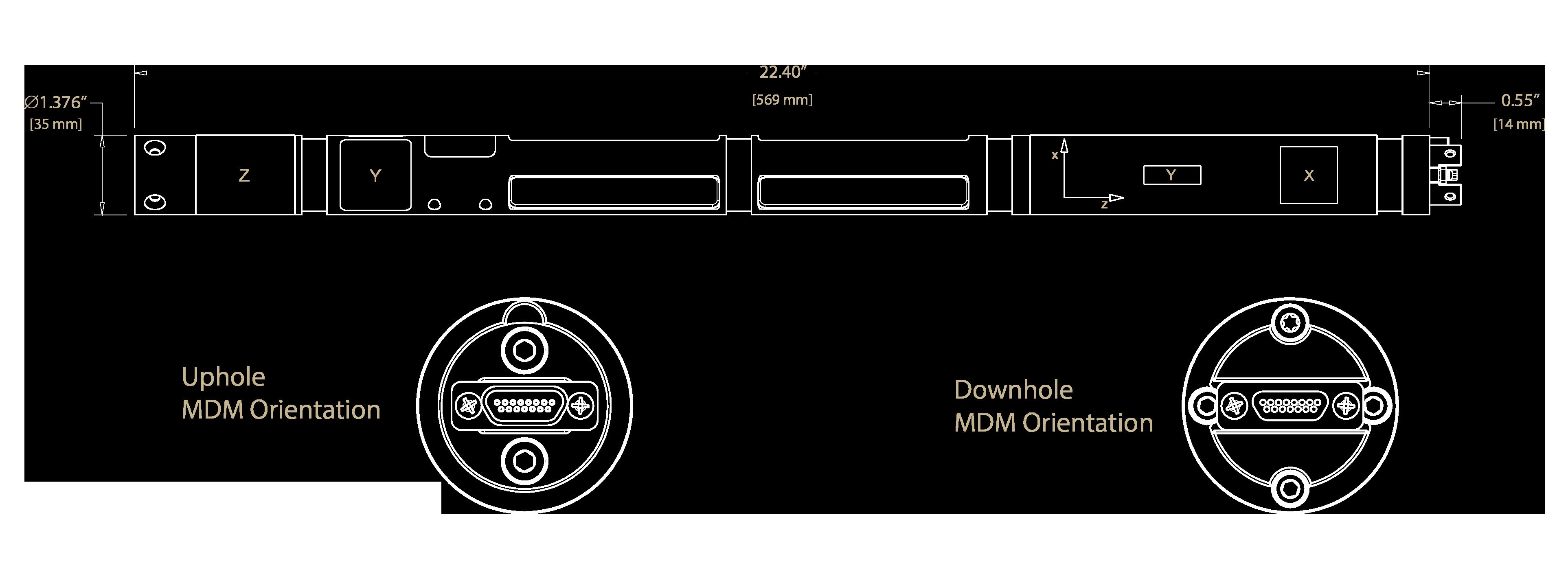 IOM-35A